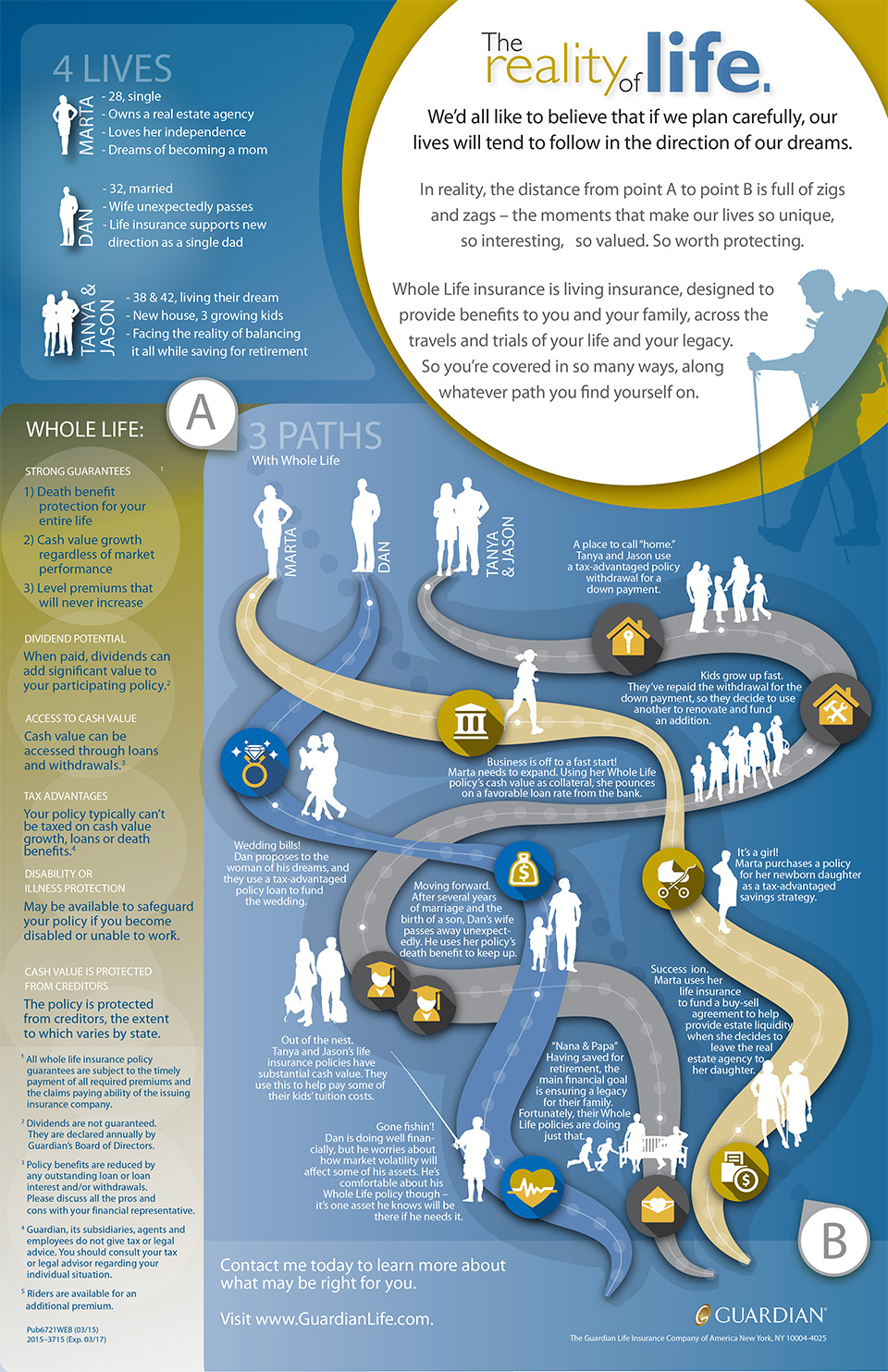benefits of life insurance the bulfinch group